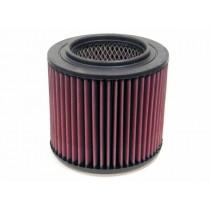 Légszűrő (filter-cartrige FOR I-R)